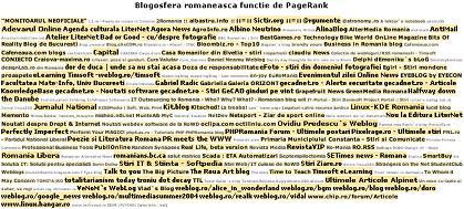 Blogosfera romaneasca